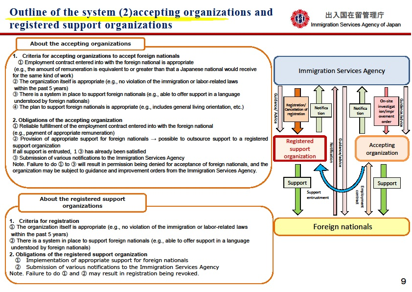 EfAoFNaHC_Outline_of_the_system_(2)